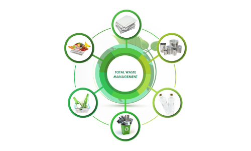 MM Century- Total Waste Management Services, Total Waste Management