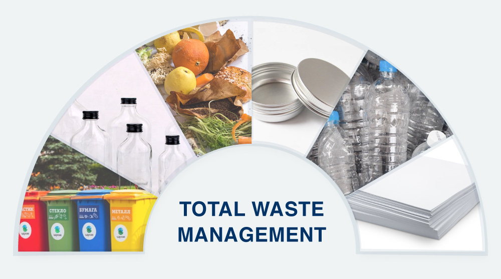 MM Century- Total Waste Management